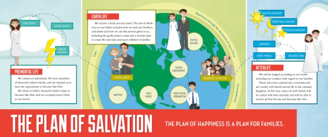 plan-of-salvation-1527364-tablet (1)
